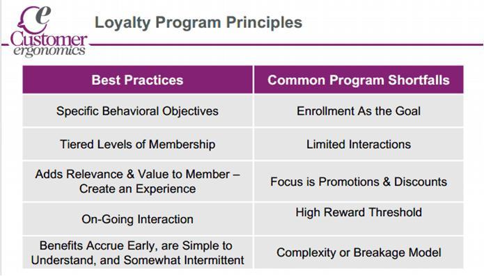 Loyalty and Principles